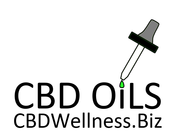 CBD Wellness Logo